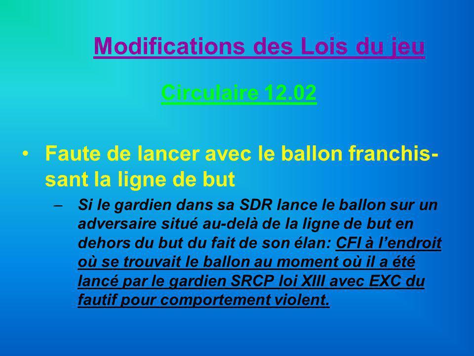 Modifications des Lois du jeu Circulaire 12.02 Faute de lancer avec le ballon franchis- sant la ligne de but –Si le gardien dans sa SDR lance le ballo