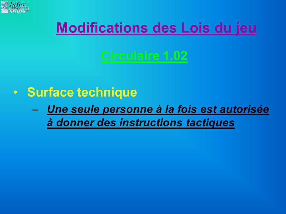 Modifications des Lois du jeu Circulaire 1.02 Surface technique –Une seule personne à la fois est autorisée à donner des instructions tactiques