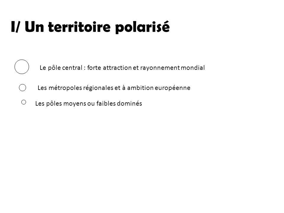 I/ Un territoire polarisé Le pôle central : forte attraction et rayonnement mondial Les métropoles régionales et à ambition européenne Les pôles moyen