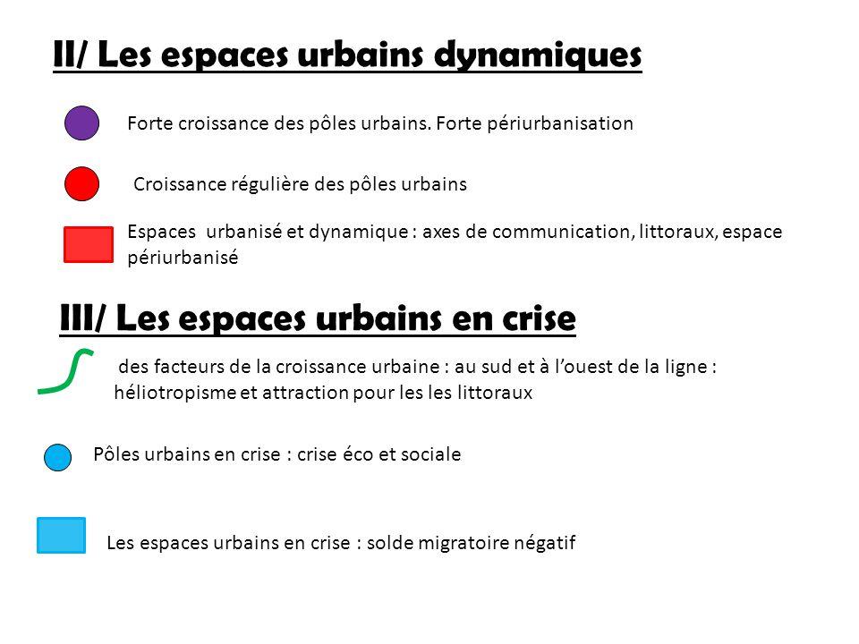 II/ Les espaces urbains dynamiques Forte croissance des pôles urbains. Forte périurbanisation Croissance régulière des pôles urbains Espaces urbanisé