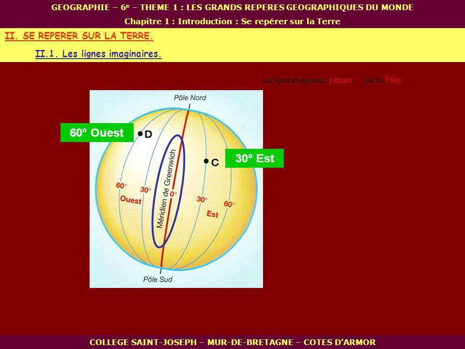 Les lignes imaginaires p par les.passantPôles 30° Est 60° Ouest COLLEGE SAINT-JOSEPH – MUR-DE-BRETAGNE – COTES DARMOR GEOGRAPHIE – 6 e – THEME 1 : LES GRANDS REPERES GEOGRAPHIQUES DU MONDE Chapitre 1 : Introduction : Se repérer sur la Terre II.