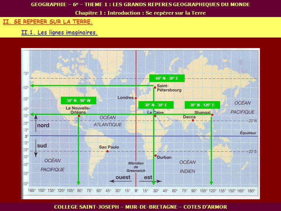 30° N - 90° W 30° N - 30° E 60° N - 30° E 30° N - 120° E COLLEGE SAINT-JOSEPH – MUR-DE-BRETAGNE – COTES DARMOR GEOGRAPHIE – 6 e – THEME 1 : LES GRANDS REPERES GEOGRAPHIQUES DU MONDE Chapitre 1 : Introduction : Se repérer sur la Terre II.