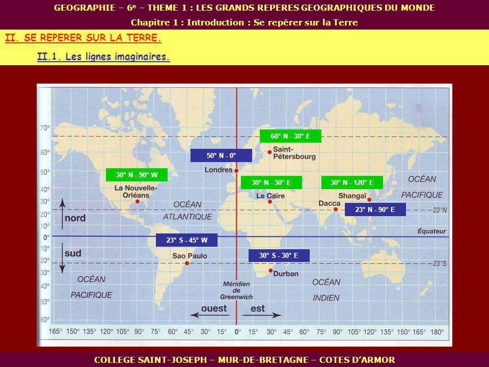 30° N - 30° E 60° N - 30° E 30° N - 120° E 23° N - 90° E 30° S - 30° E 30° N - 90° W 50° N - 0° 23° S - 45° W GEOGRAPHIE – 6 e – THEME 1 : LES GRANDS REPERES GEOGRAPHIQUES DU MONDE Chapitre 1 : Introduction : Se repérer sur la Terre II.