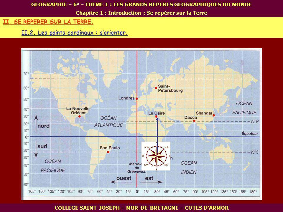 COLLEGE SAINT-JOSEPH – MUR-DE-BRETAGNE – COTES DARMOR GEOGRAPHIE – 6 e – THEME 1 : LES GRANDS REPERES GEOGRAPHIQUES DU MONDE Chapitre 1 : Introduction : Se repérer sur la Terre II.