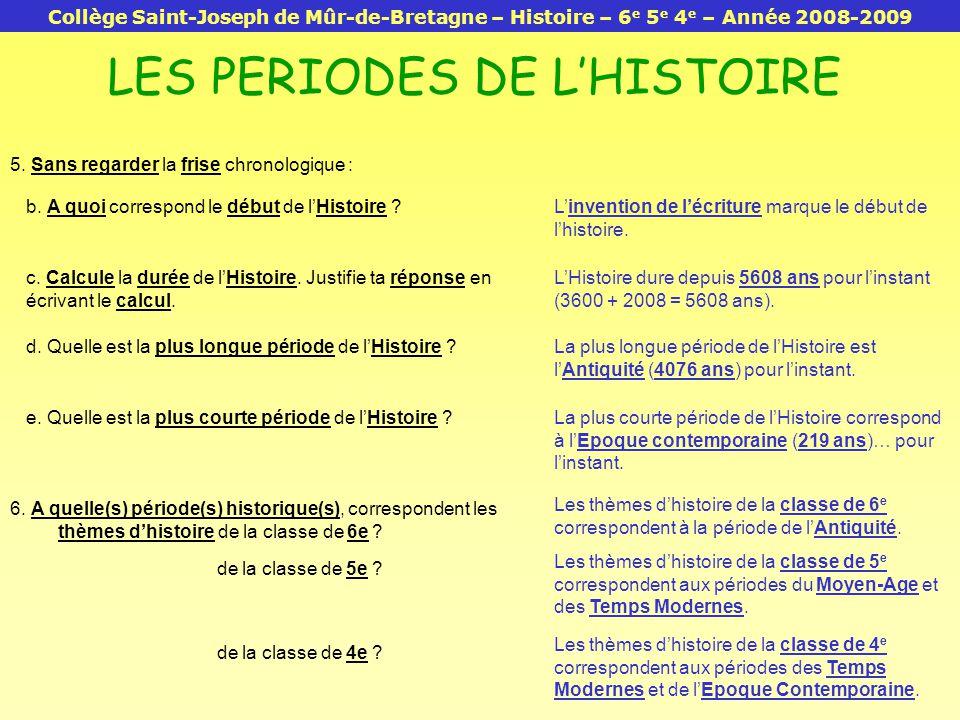 b. A quoi correspond le début de lHistoire ?Linvention de lécriture marque le début de lhistoire. c. Calcule la durée de lHistoire. Justifie ta répons
