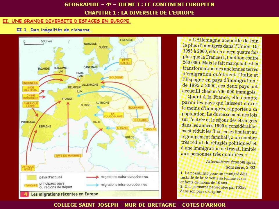 II.1. Des inégalités de richesse. II. UNE GRANDE DIVERSITE DESPACES EN EUROPE. COLLEGE SAINT-JOSEPH – MUR-DE-BRETAGNE – COTES DARMOR GEOGRAPHIE – 4 e