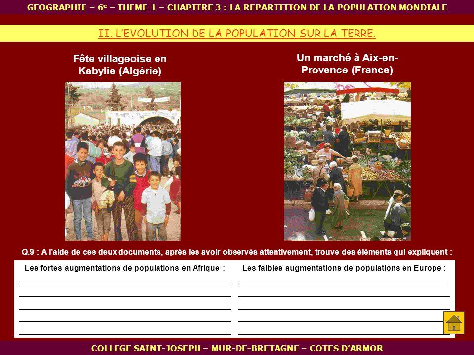 II. LEVOLUTION DE LA POPULATION SUR LA TERRE. GEOGRAPHIE – 6 e – THEME 1 – CHAPITRE 3 : LA REPARTITION DE LA POPULATION MONDIALE COLLEGE SAINT-JOSEPH