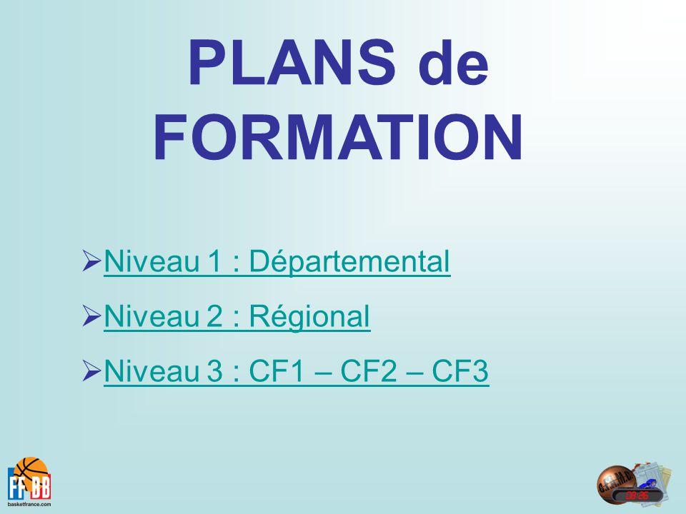 PLANS de FORMATION Niveau 1 : Départemental Niveau 2 : Régional Niveau 3 : CF1 – CF2 – CF3