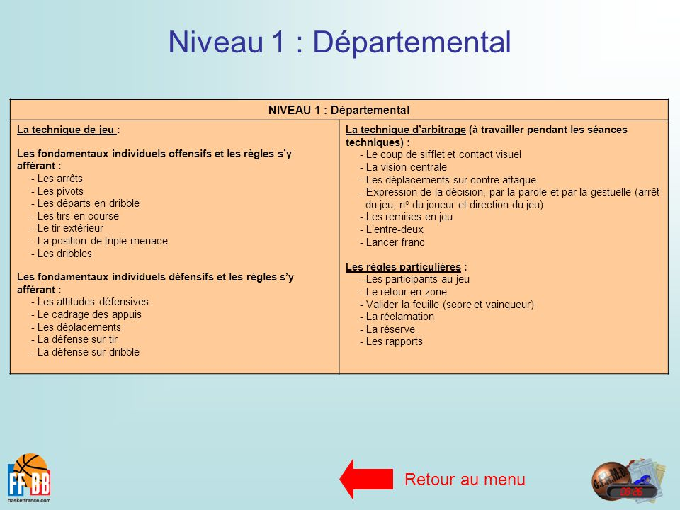 NIVEAU 1 : Départemental La technique de jeu : Les fondamentaux individuels offensifs et les règles sy afférant : - Les arrêts - Les pivots - Les dépa