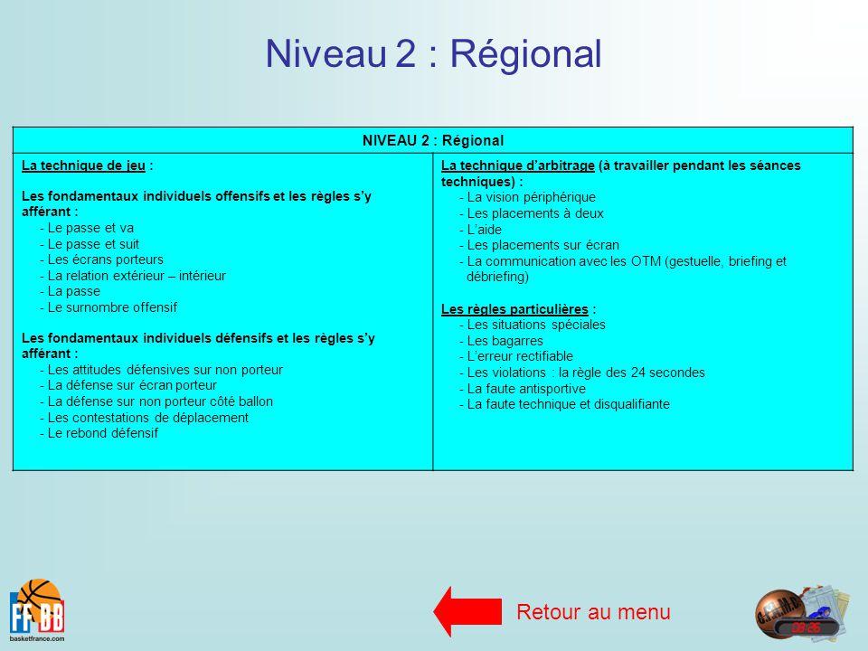Niveau 2 : Régional NIVEAU 2 : Régional La technique de jeu : Les fondamentaux individuels offensifs et les règles sy afférant : - Le passe et va - Le