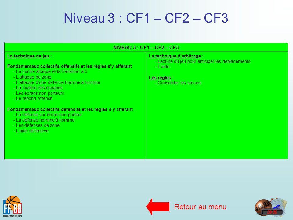 Niveau 3 : CF1 – CF2 – CF3 NIVEAU 3 : CF1 – CF2 – CF3 La technique de jeu : Fondamentaux collectifs offensifs et les règles sy afférant - La contre at
