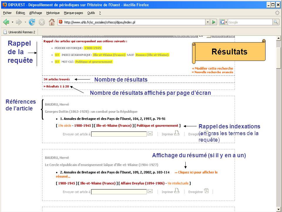 Résultats Rappel de la requête Nombre de résultats Nombre de résultats affichés par page décran Références de larticle Rappel des indexations (en gras les termes de la requête) Affichage du résumé (si il y en a un)