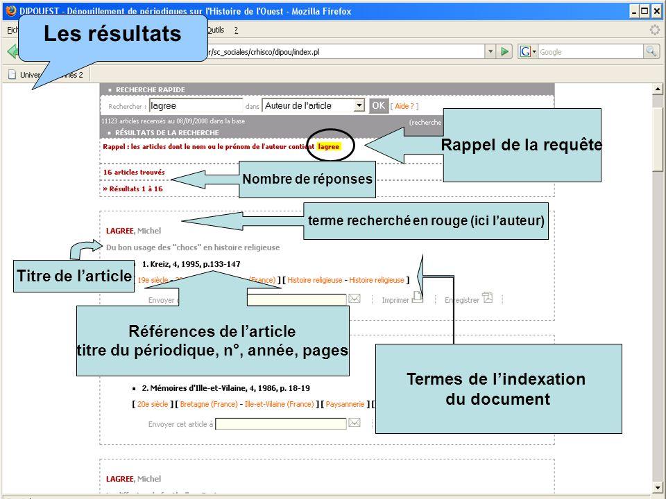 Les résultats Rappel de la requête Nombre de réponses terme recherché en rouge (ici lauteur) Titre de larticle Références de larticle titre du périodi