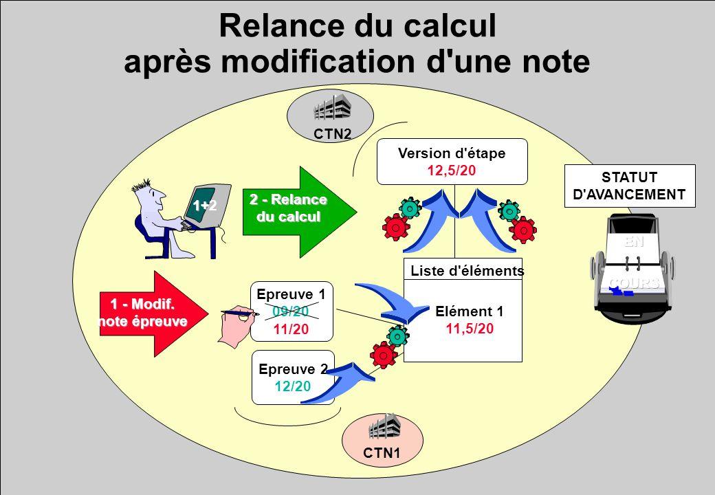Relance du calcul après modification d une note Version d étape 12,5/20 Liste d éléments Epreuve 1 09/20 11/20 Epreuve 2 12/20 Elément 1 11,5/20 2 - Relance du calcul CTN1 CTN2 1 - Modif.