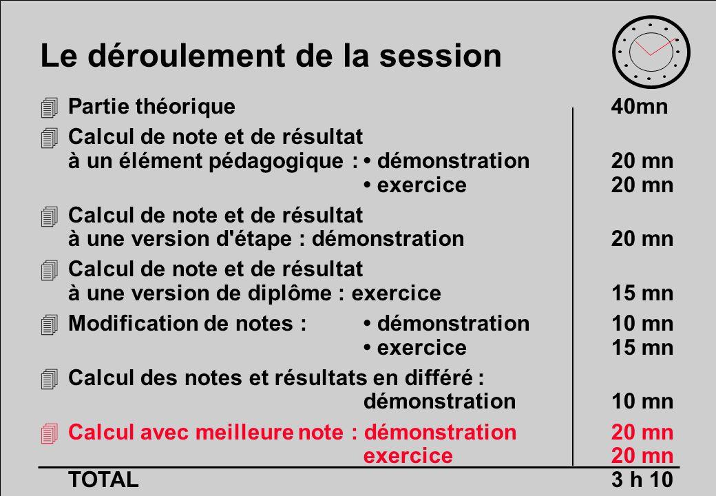 Le déroulement de la session 4Partie théorique40mn 4Calcul de note et de résultat à un élément pédagogique : démonstration20 mn exercice20 mn 4Calcul de note et de résultat à une version d étape : démonstration20 mn 4Calcul de note et de résultat à une version de diplôme : exercice15 mn 4Modification de notes : démonstration10 mn exercice15 mn 4Calcul des notes et résultats en différé : démonstration10 mn 4Calcul avec meilleure note : démonstration20 mn exercice20 mn TOTAL3 h 10