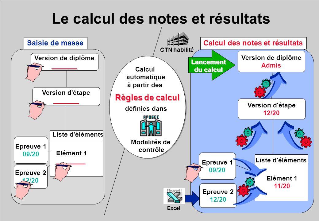 Le calcul des notes et résultats Calcul automatique à partir des définies dans Version de diplôme Admis Version d étape 12/20 Liste d éléments Epreuve 1 09/20 Epreuve 2 12/20 Elément 1 11/20 Version de diplôme_______ Version d étape_______ Liste d éléments Epreuve 1 09/20 Epreuve 2 12/20 Elément 1________ Règles de calcul Modalités de contrôle Saisie de masseCalcul des notes et résultats Excel Lancement du calcul CTN habilité