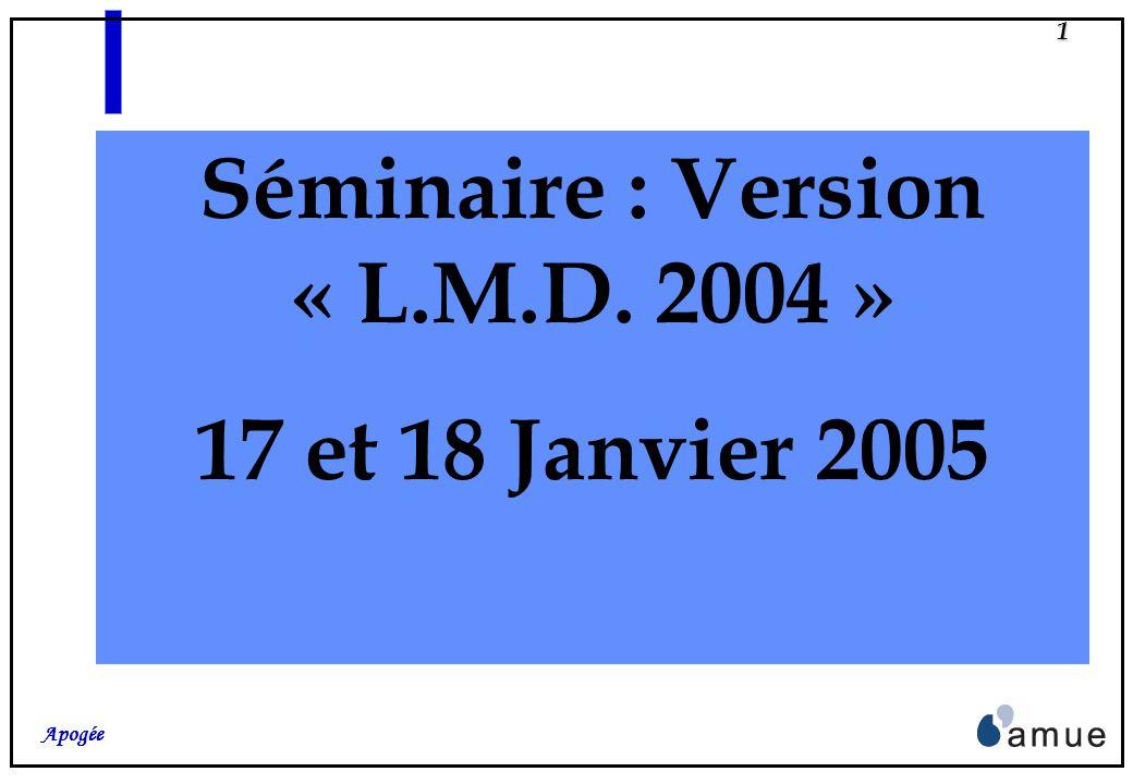 11 Apogée 5 – Programme 2005 Collecte des besoins sur les outils du domaine de la formation : - Enquête envoyée mi-décembre, - Objectif : définir le périmètre applicatif pour les métiers de la formation, - Réponse attendue au plus tard pour le 21 janvier 2005.