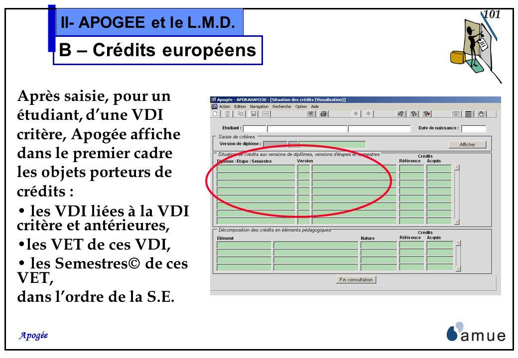 100 Apogée II- APOGEE et le L.M.D. B – Crédits européens En outre un nouvel écran, accessible à partir de lécran de « Saisie individuelle » ou de lécr