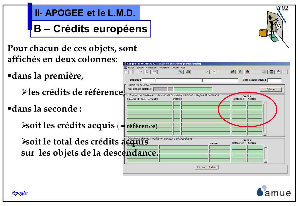 101 Apogée II- APOGEE et le L.M.D. B – Crédits européens Après saisie, pour un étudiant, dune VDI critère, Apogée affiche dans le premier cadre les ob
