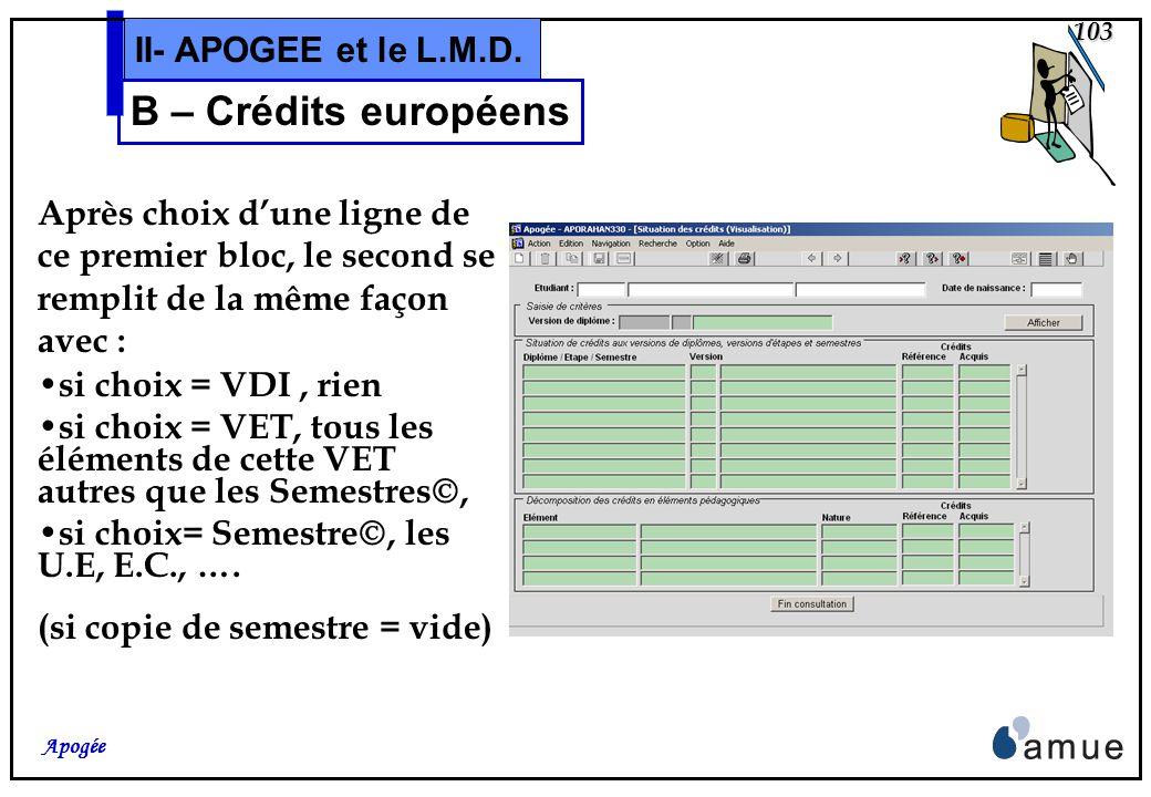 102 Apogée II- APOGEE et le L.M.D. B – Crédits européens Pour chacun de ces objets, sont affichés en deux colonnes: dans la première, les crédits de r