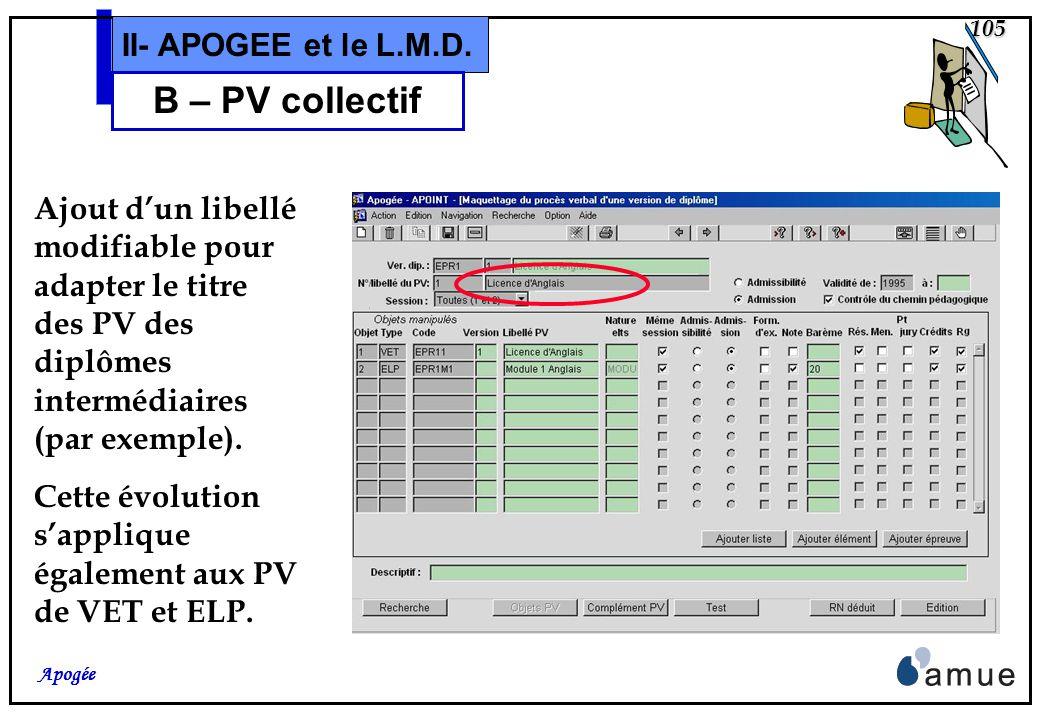 104 Apogée II- APOGEE et le L.M.D. B – Crédits européens Un outil dédition permet dobtenir cette situation de crédits pour une population détudiants a