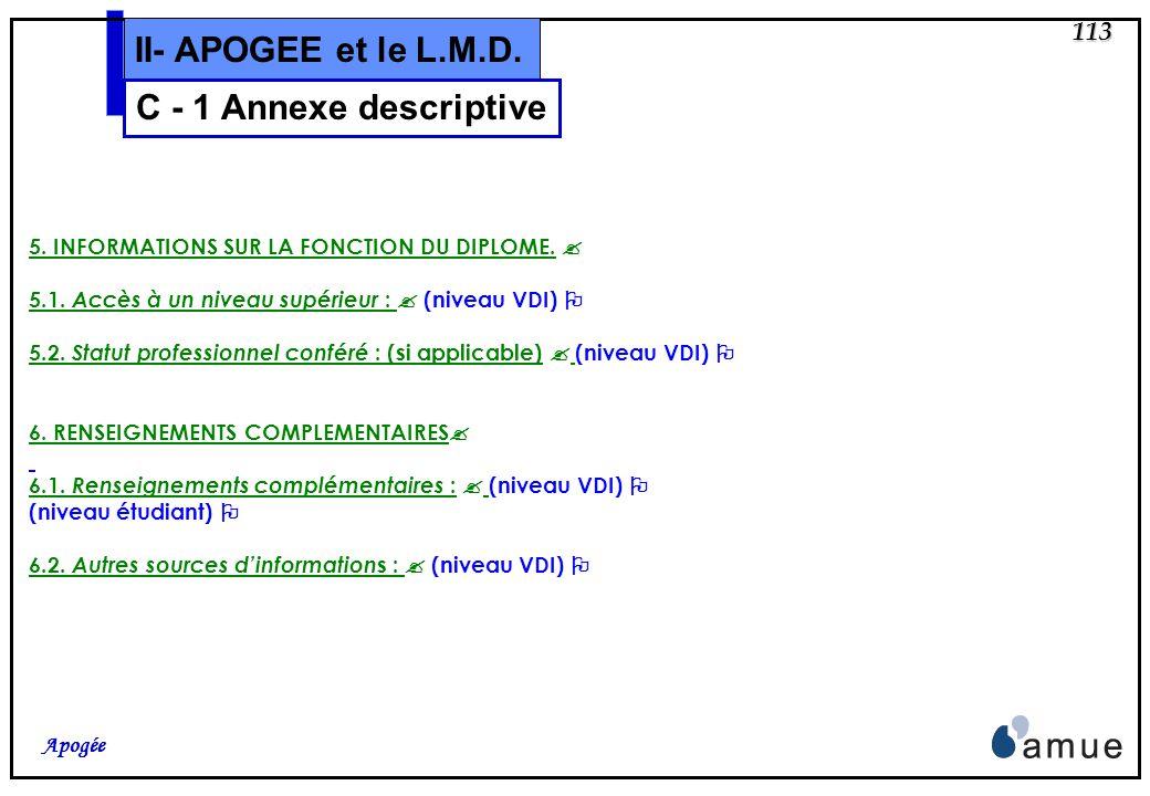 112 Apogée II- APOGEE et le L.M.D. C - 1 Annexe descriptive