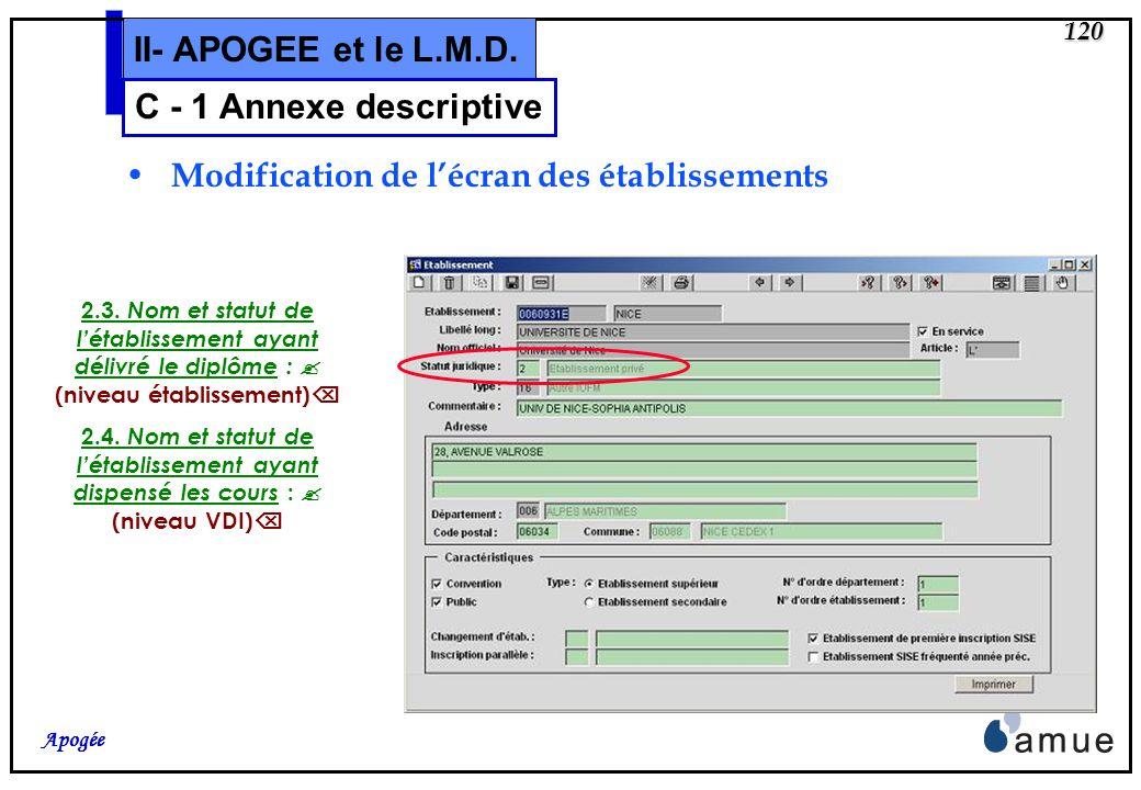 119 Apogée II- APOGEE et le L.M.D. Création de lécran de paramétrage des statuts juridiques C - 1 Annexe descriptive