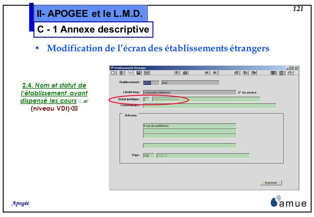120 Apogée II- APOGEE et le L.M.D. Modification de lécran des établissements C - 1 Annexe descriptive 2.3. Nom et statut de létablissement ayant déliv