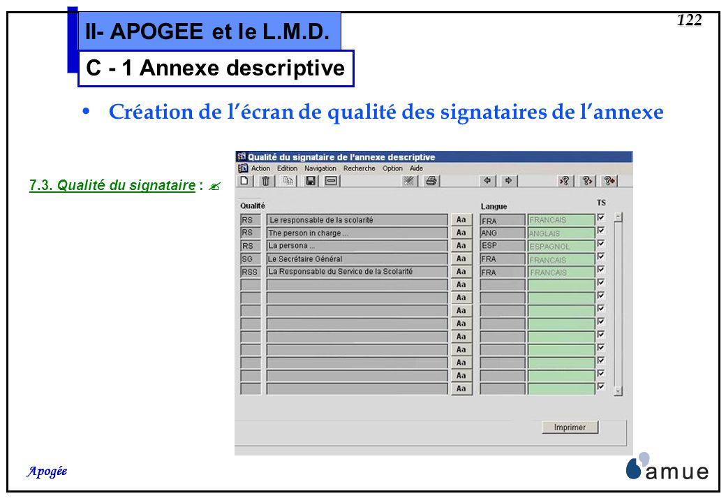 121 Apogée II- APOGEE et le L.M.D. Modification de lécran des établissements étrangers C - 1 Annexe descriptive 2.4. Nom et statut de létablissement a