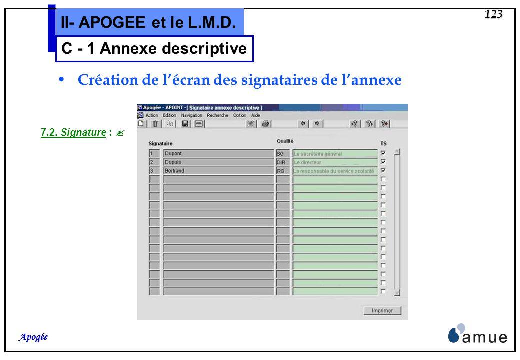 122 Apogée II- APOGEE et le L.M.D. Création de lécran de qualité des signataires de lannexe 7.3. Qualit é du signataire : C - 1 Annexe descriptive
