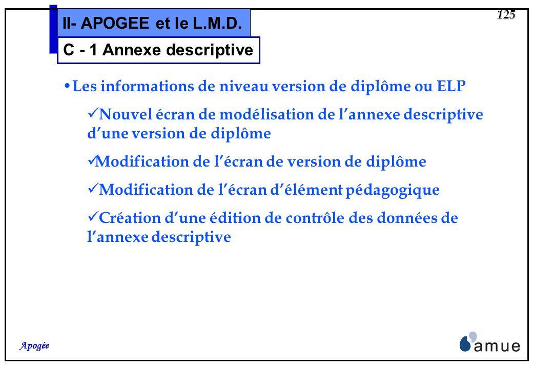124 Apogée II- APOGEE et le L.M.D. Modification de lécran des natures déléments pédagogiques C - 1 Annexe descriptive
