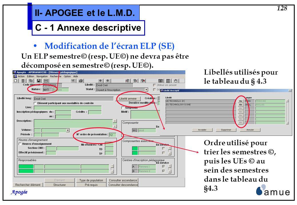 127 Apogée II- APOGEE et le L.M.D. Modification de lécran de version de diplôme C - 1 Annexe descriptive