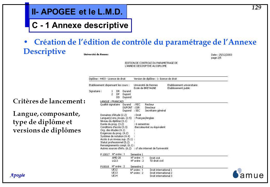 128 Apogée II- APOGEE et le L.M.D. Modification de lécran ELP (SE) C - 1 Annexe descriptive Libellés utilisés pour le tableau du § 4.3 Ordre utilisé p