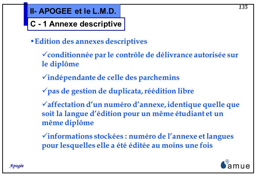 134 Apogée II- APOGEE et le L.M.D. Modification de lécran de synthèse pédagogique C - 1 Annexe descriptive Descriptif restitué dans la langue indiquée