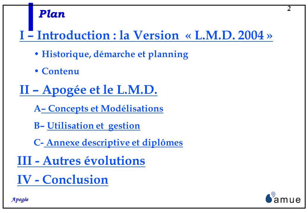 1 Apogée Séminaire : Version « L.M.D. 2004 » 17 et 18 Janvier 2005