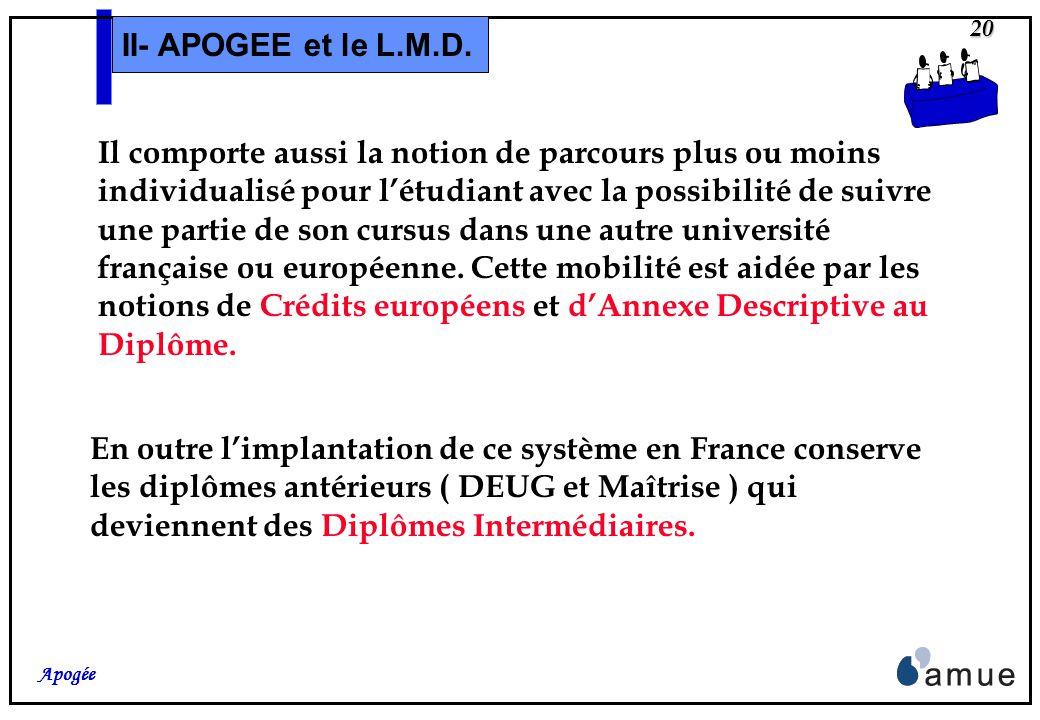 19 Apogée II- APOGEE et le L.M.D. Le système L icence – M aster- D octorat, en dehors du découpage qualifié un moment de « 3-5-8 », se caractérise pri