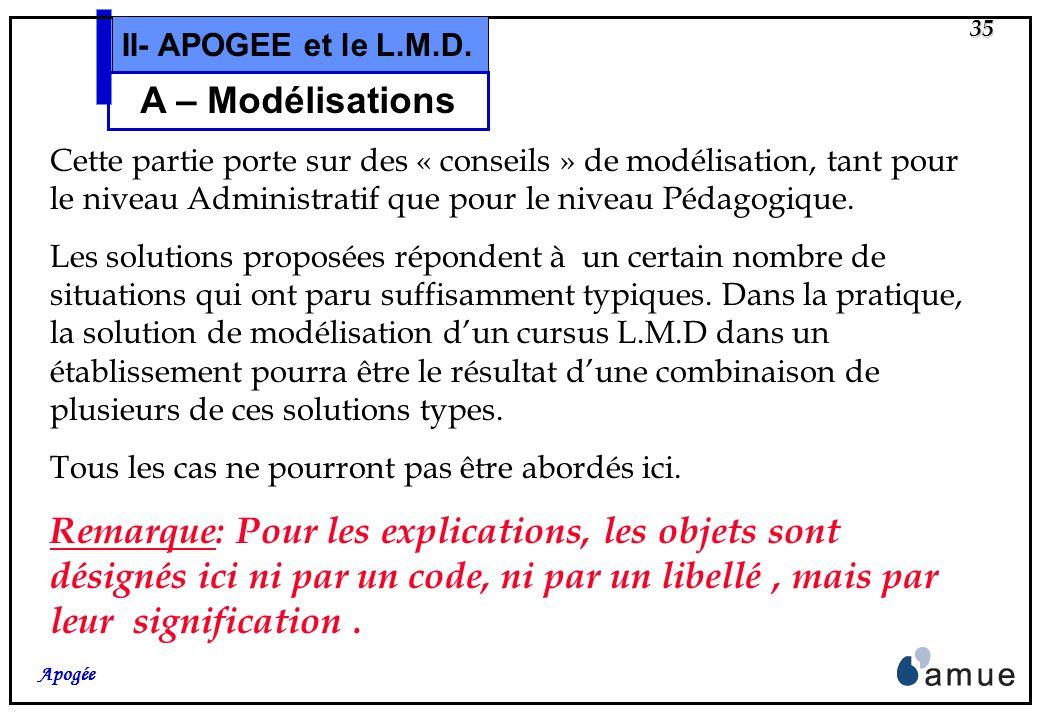 34 Apogée II- APOGEE et le L.M.D. A – Concepts et Modélisations Modélisation des Structures dEnseignements