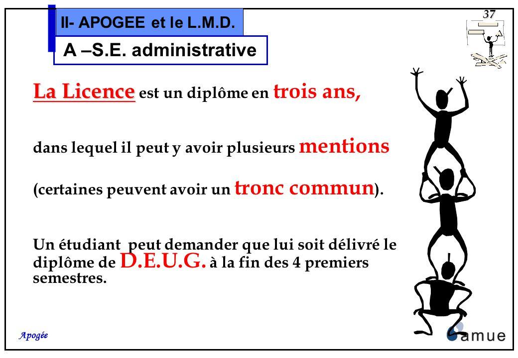 36 Apogée II- APOGEE et le L.M.D. A – Concepts et Modélisations La Structure des Enseignements Niveau Administratif