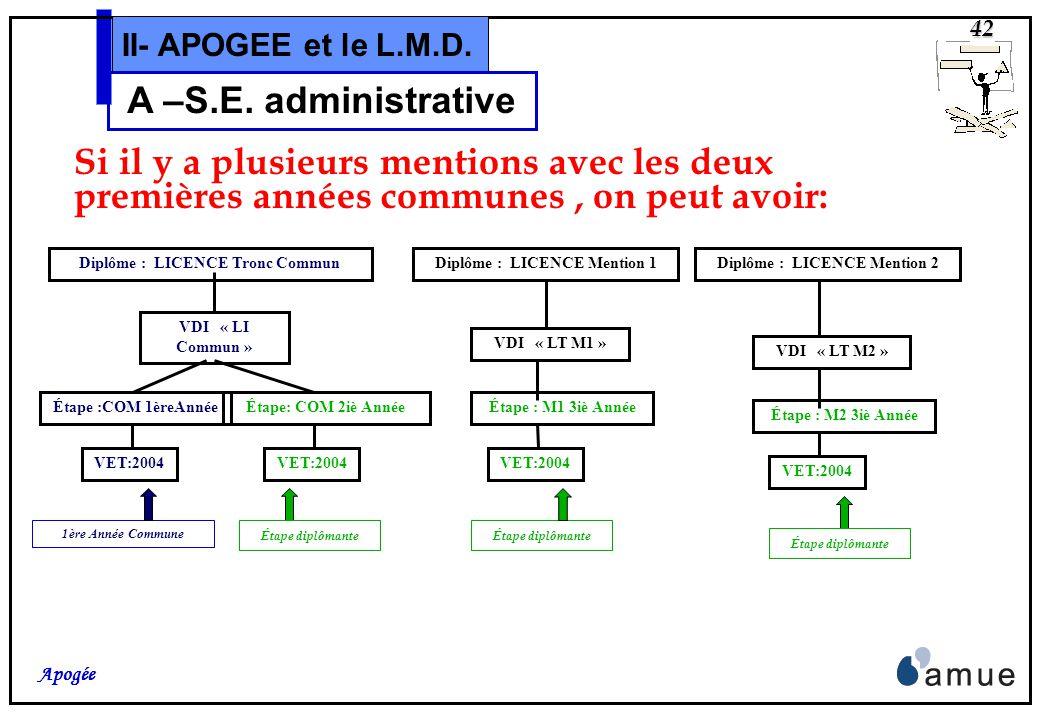 41 Apogée II- APOGEE et le L.M.D. A –S.E. administrative Il est possible que cette année commune ne soit commune que pour différents regroupements de