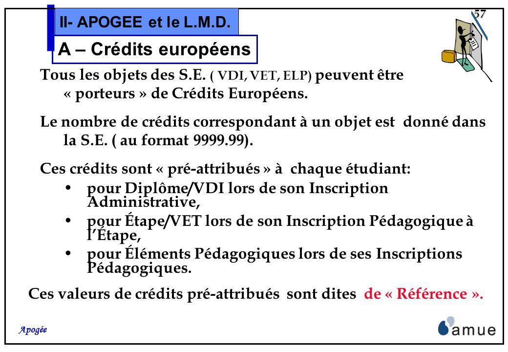 56 Apogée II- APOGEE et le L.M.D. A – Concepts et Modélisations Les Crédits Européens CrEur E U R O P E CrEur