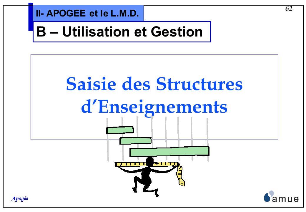 61 Apogée II – Apogée et le L.M.D. (suite) B – Utilisation et gestion Saisie des S.E. et M.C.C. Inscriptions Résultats et crédits