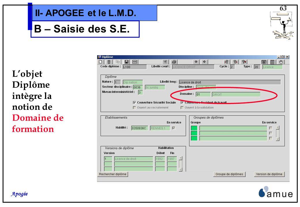 62 Apogée II- APOGEE et le L.M.D. B – Utilisation et Gestion Saisie des Structures dEnseignements