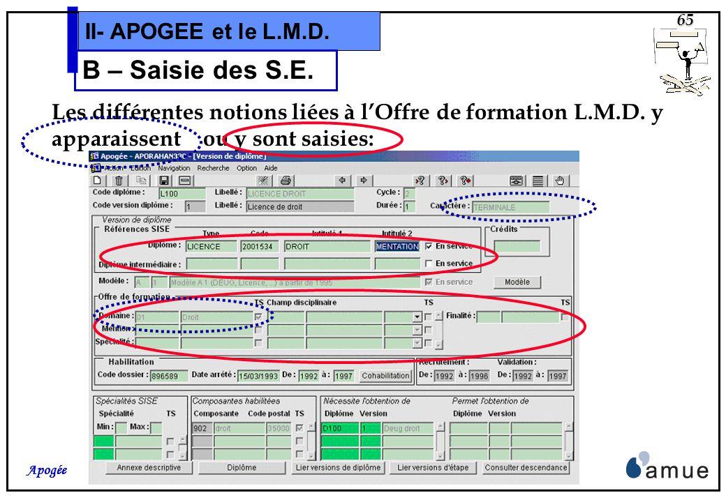 64 Apogée II- APOGEE et le L.M.D. B – Saisie des S.E. Le principal objet impacté est la VDI dont lécran a été remanié. donne accès aux détails du modè