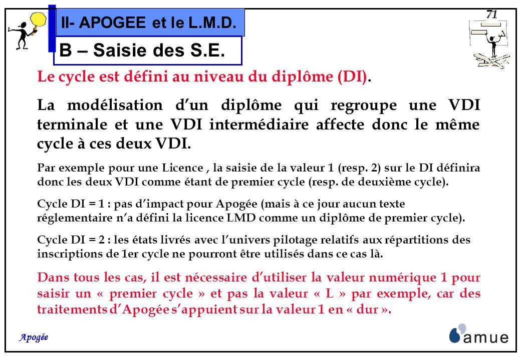70 Apogée II- APOGEE et le L.M.D. B – Saisie des S.E. Enfin, il est possible dy saisir une valeur de crédits.