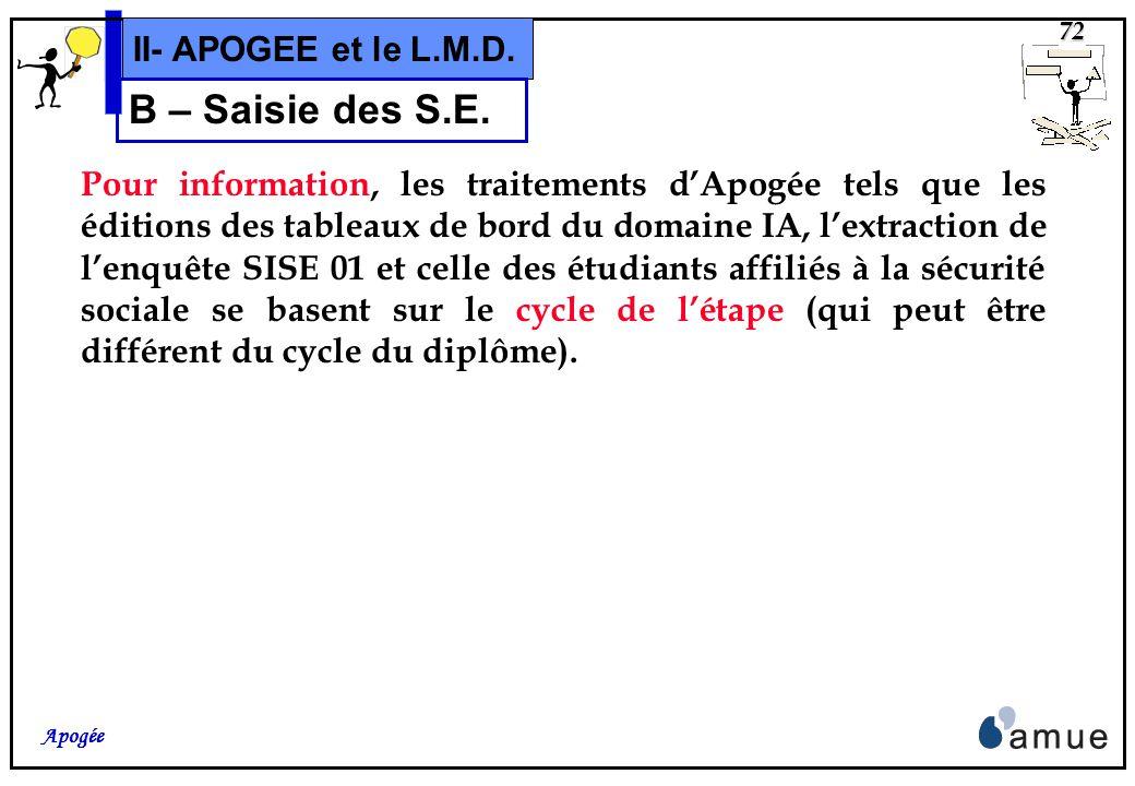 71 Apogée II- APOGEE et le L.M.D. Le cycle est défini au niveau du diplôme (DI). La modélisation dun diplôme qui regroupe une VDI terminale et une VDI