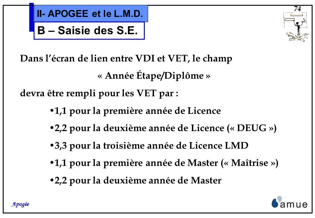 73 Apogée II- APOGEE et le L.M.D. B – Saisie des S.E. Contrôle en inscription administrative entre lannée dobtention du bac et le niveau du diplôme di