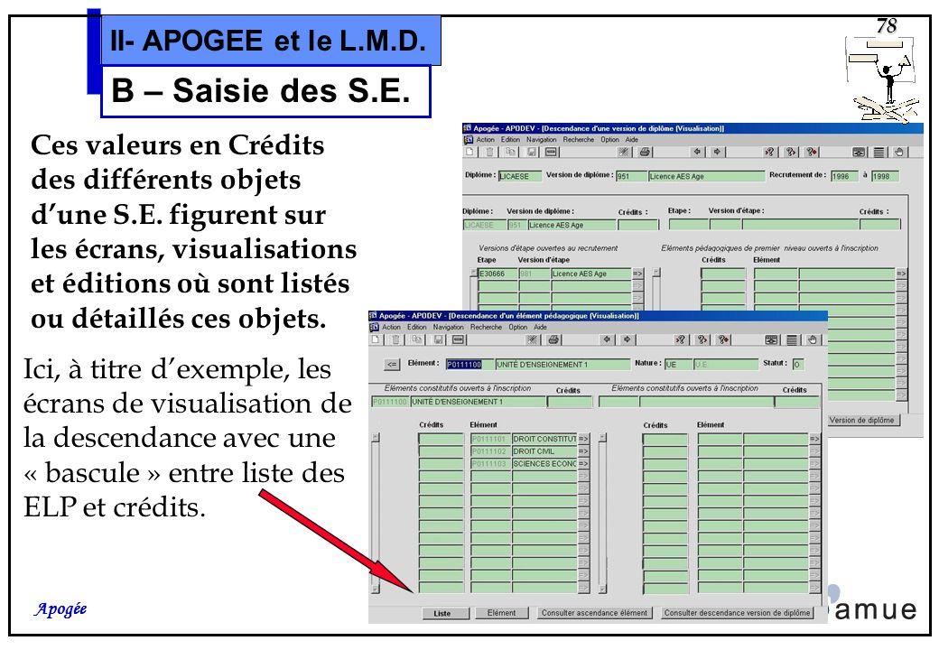 77 Apogée II- APOGEE et le L.M.D. B – Saisie des S.E. Remarque importante: Sur lécran dELP, le champ Crédits remplace le champ ECTS. Toutes les « vale