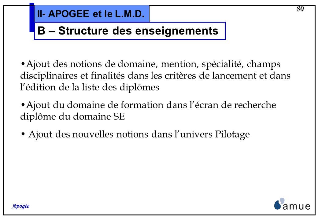 79 Apogée II- APOGEE et le L.M.D. B – Utilisation et Gestion Structure des enseignements