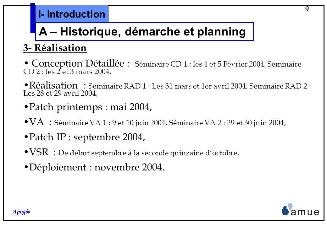 9 Apogée 3- Réalisation Conception Détaillée : Séminaire CD 1 : les 4 et 5 Février 2004, Séminaire CD 2 : les 2 et 3 mars 2004, Réalisation : Séminaire RAD 1 : Les 31 mars et 1er avril 2004, Séminaire RAD 2 : Les 28 et 29 avril 2004, Patch printemps : mai 2004, VA : Séminaire VA 1 : 9 et 10 juin 2004, Séminaire VA 2 : 29 et 30 juin 2004, Patch IP : septembre 2004, VSR : De début septembre à la seconde quinzaine doctobre, Déploiement : novembre 2004.