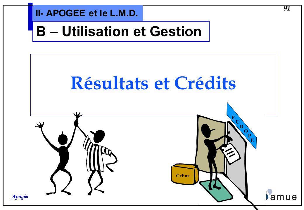 90 Apogée II- APOGEE et le L.M.D. B – Inscriptions Remarque : Cest lors de ces inscriptions que les valeurs en Crédits, données dans la S.E., des diff